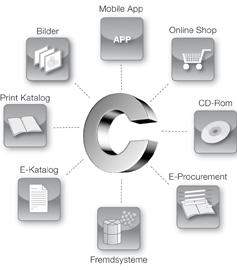 Online - Marketing Datenbank, Conzepta